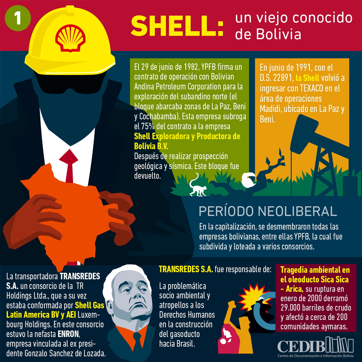 La semana pasada varios medios de comunicación informaron sobre el retorno de Shell a Bolivia. Hemos preparado este material para recordar el paso de esta empresa por Bolivia y el mundo. Para que no se nos olvide.