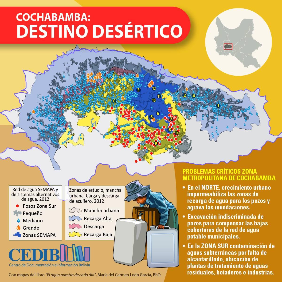 Destino desértico