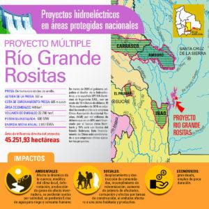 Río Grande - Rositas: Proyectos hidroeléctricos en áreas protegidas de Bolivia