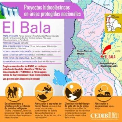 El Bala: Proyectos hidroeléctricos en áreas protegidas de Bolivia