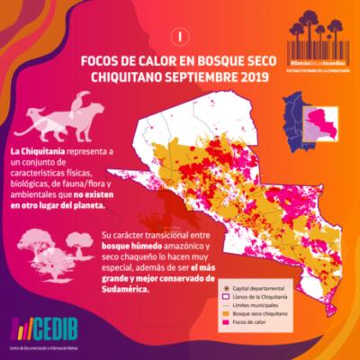 Incendios en la Chiquitanía de Bolivia
