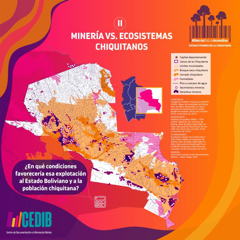 Minería vs. ecosistemas chiquitanos II