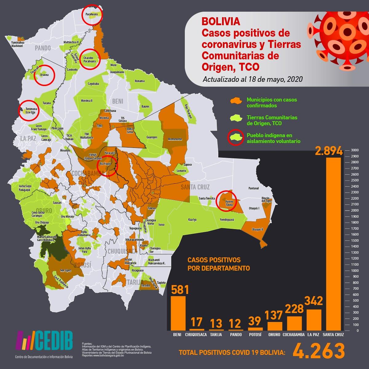 Mapa casos positivos de coronavirus y Tierras Comunitarias de Origen, TCOs